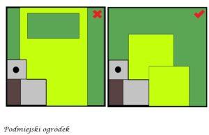 Porównanie ogrodu Magdy przed i po zmianach